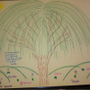 Vie Fémine,l'arbre de Stéphanie.